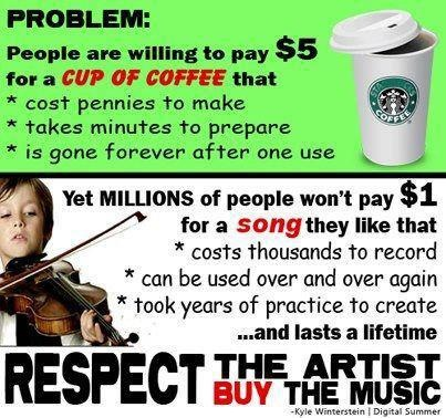 Respect the artist. Buy the music.