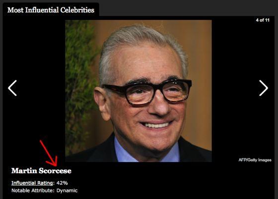 Martin Scorsese Forbes