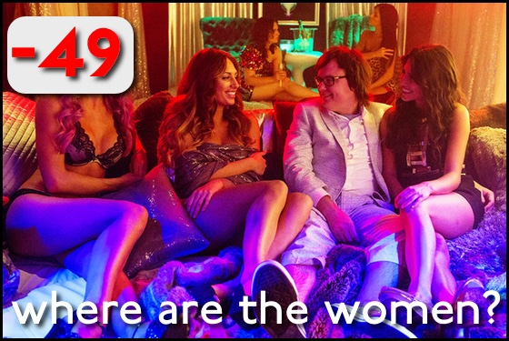 Where Are the Women? Hot Tub Time Machine 2