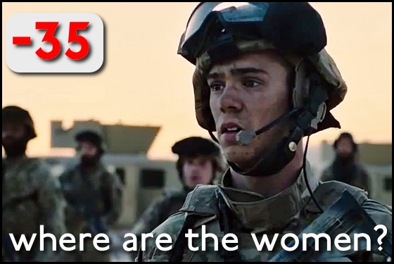 Where Are the Women? Monsters Dark Continent