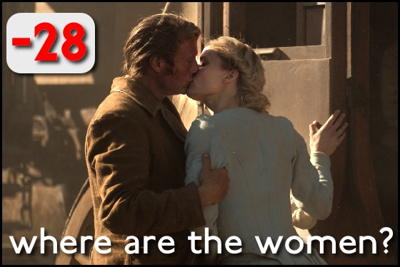 Where Are the Women? The Salvation