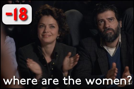 Where Are the Women The Film Critic