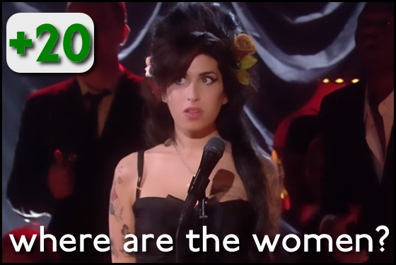 Where Are the Women? Amy