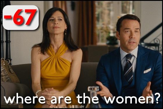 Where Are the Women? Entourage