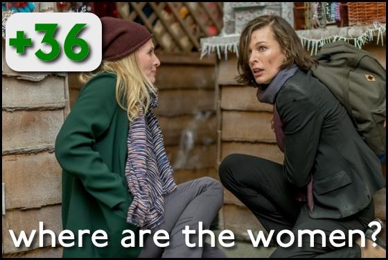 Where Are the Women? Survivor