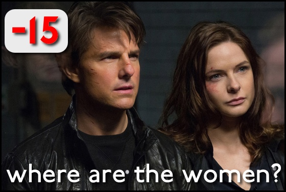 Where Are the Women? Mission Impossible Rogue Nation