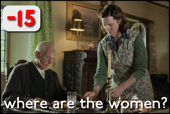 Where Are the Women? Mr. Holmes