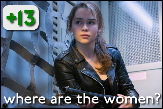 Where Are the Women? Terminator Genisys