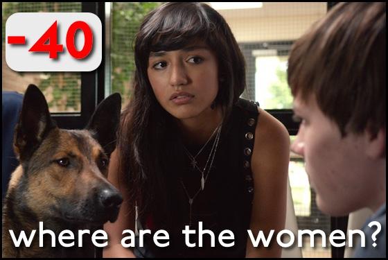 Where Are the Women? Max