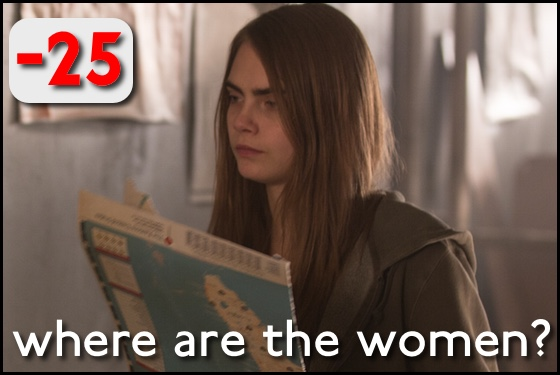 Where Are the Women? Paper Towns