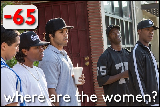 Where Are the Women? Straight Outta Compton