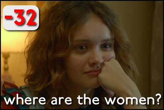 Where Are the Women? Me and Earl and the Dying Girl