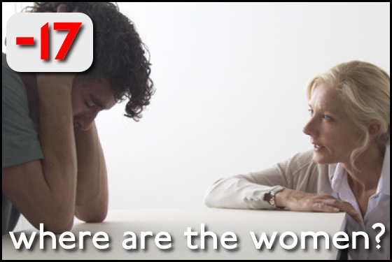 Where Are the Women? The Messenger