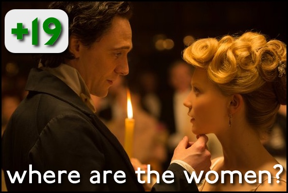 Where Are the Women? Crimson Peak