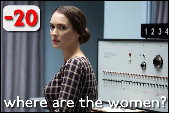 Where Are the Women? Experimenter