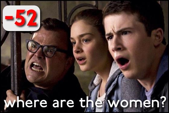 Where Are the Women? Goosebumps