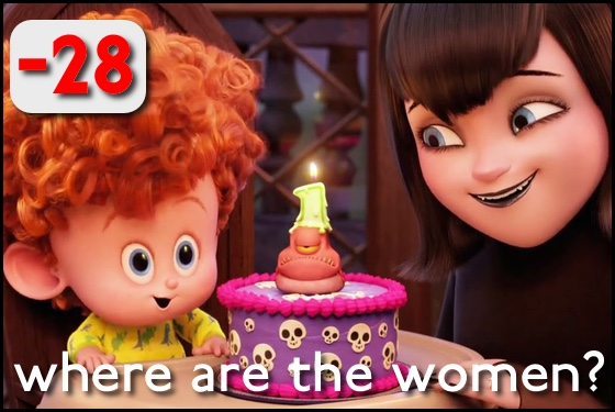 Where Are the Women? Hotel Transylvania 2