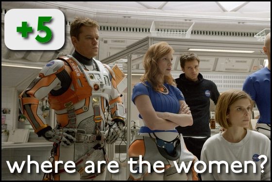 Where Are the Women? The Martian