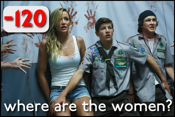 Where Are the Women? Scouts Guide to the Zombie Apocalypse