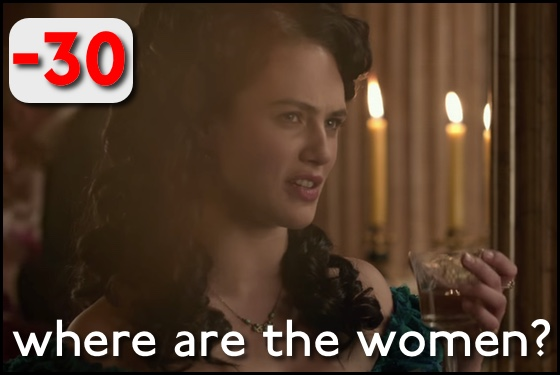 Where Are the Women? Victor Frankenstein