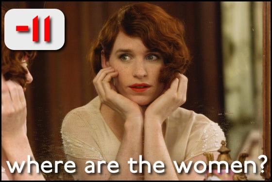 Where Are the Women? The Danish Girl