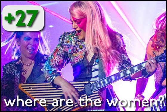 Where Are the Women? Jem and the Holograms