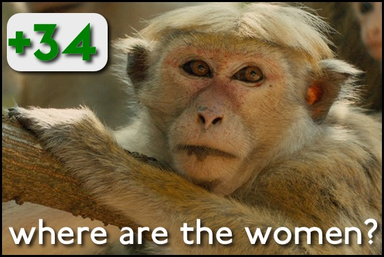 Where Are the Women? Monkey Kingdom