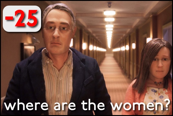 Where Are the Women? Anomalisa