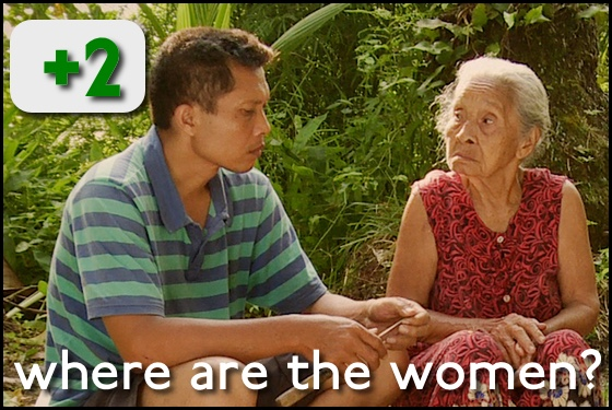 Where Are the Women? The Look of Silence
