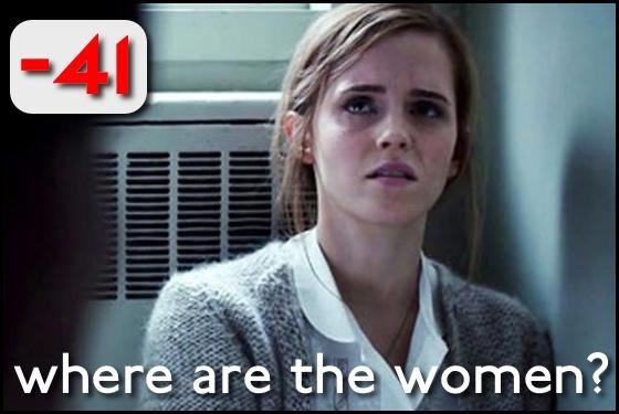 Where Are the Women? Regression