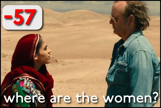 Where Are the Women? Rock the Kasbah