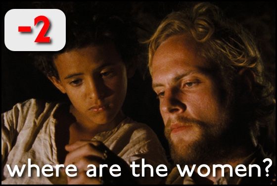 Where Are the Women? Theeb