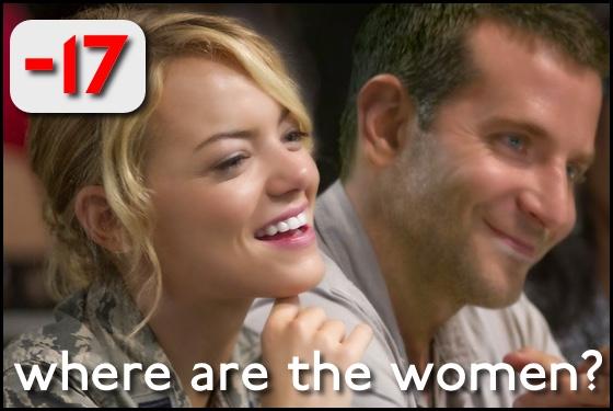 Where Are the Women? Aloha
