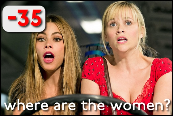 Where Are the Women? Hot Pursuit