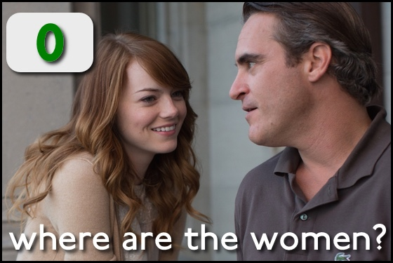 Where Are the Women? Irrational Man