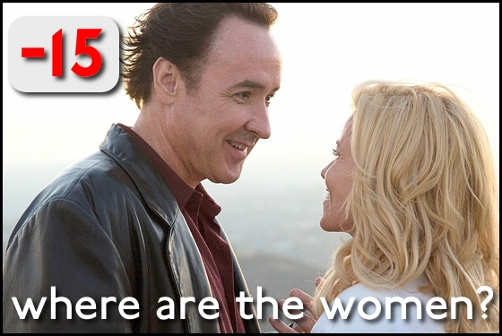 Where Are the Women? Love and Mercy