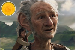 The BFG movie review: that sense of wonder where it all went wrong